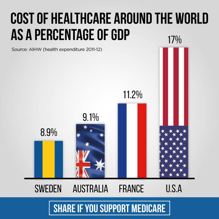 Labor's misleading healthcare infographic