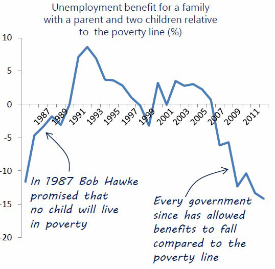 Unemployment-benefits-and-p