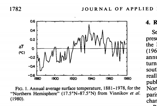 Original Robock temperature chart