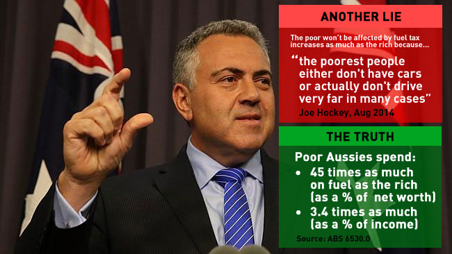 Joe Hockey lied again – Poor people spend way more on fuel than everyone else!