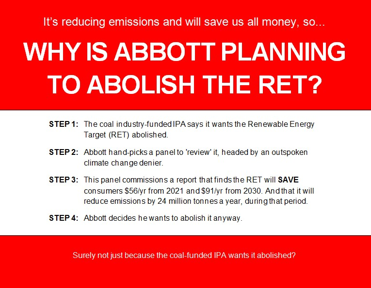 Why does Abbott want to abolish the RET